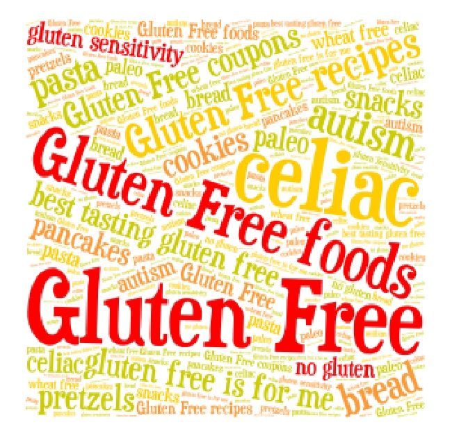Gluten Free is all around us, find some great new gluten free products here!